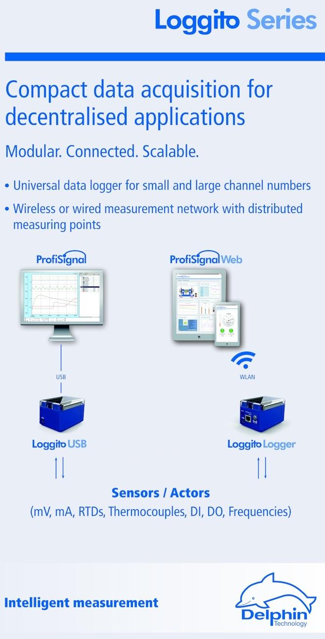 Delphin Loggito Universal Data Logger